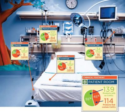 Webinar: Chemical footprint of health care products image